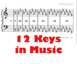 12_Keys_In_Music_200