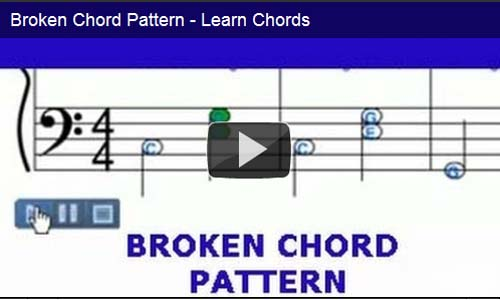 Broken Chords Pattern