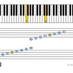 Music-Notation-Piano-Grand-Staff