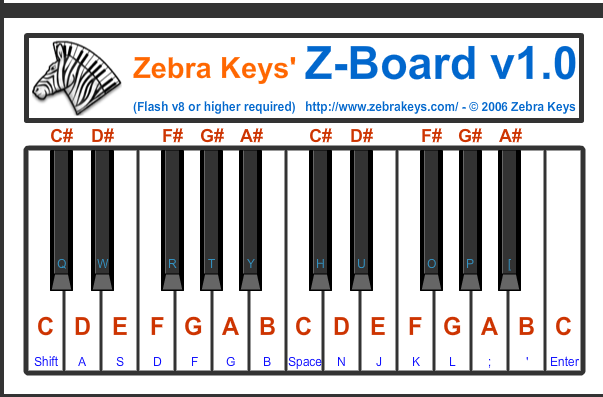 Piano piano keys and chords : Brahms' Lullaby Zebra Keys Blog