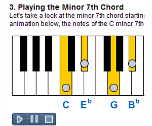Minor 7th Chords
