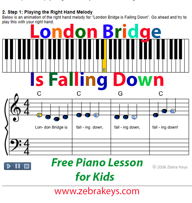 Learn To Play Piano Clementines Zebra Keys Blog