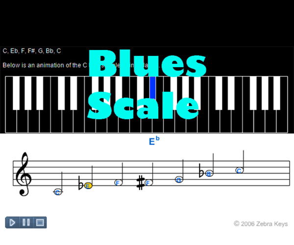 Major Scales Zebra Keys Blog