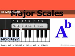 major-scales-a-flat300x225_zebrakeys