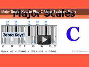 major-scales-c300x225_zebrakeys111 Zebra Keys Blog