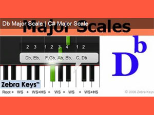 major-scales-d-flat300x225_zebrakeys