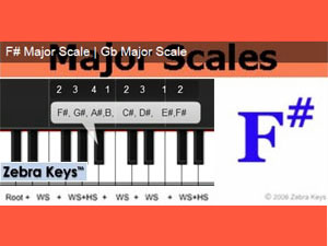 major-scales-f-sharp300x225_zebrakeys