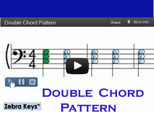 CHORDAL PATTERNING | Patterns For You