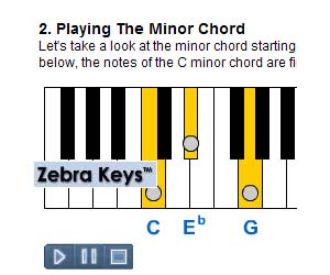 minor-chords-piano-lesson-27-zebrakeys1