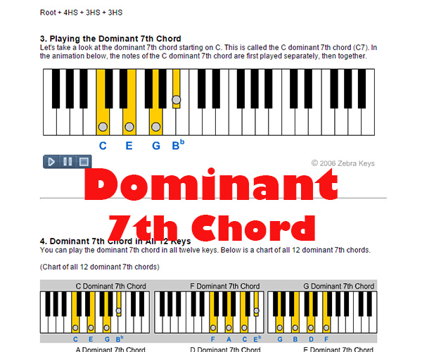 Dominant 7th Chord
