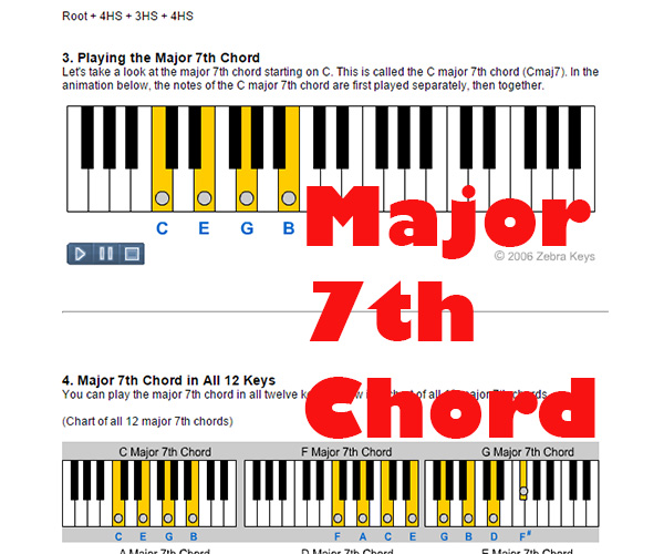 7th Chords Learn to Form and Play them on Your Piano Making