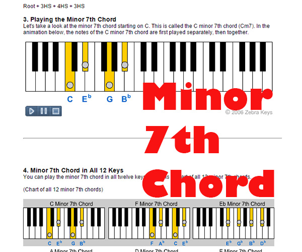 Chords for Intermediate