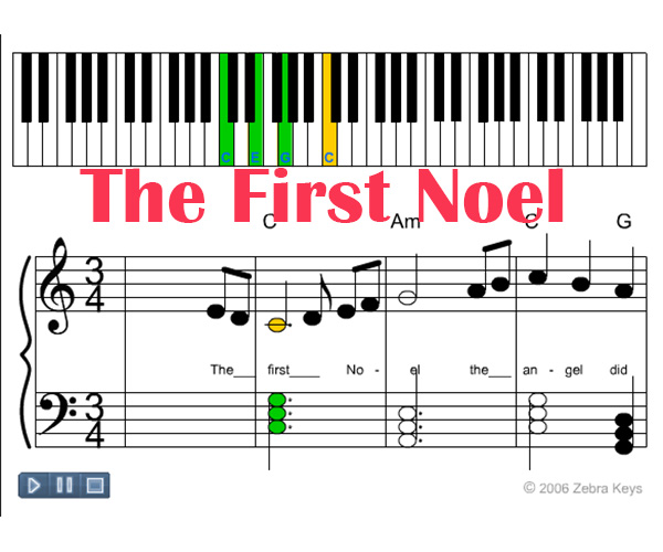 "How to Play ""The Entertainer"" on Piano Zebra Keys Blog"