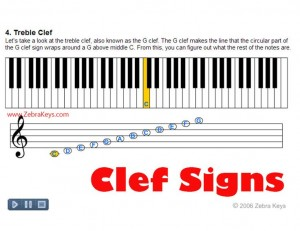 Clef_Signs_20