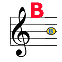 Treble B label