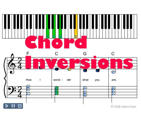 Piano piano chords techniques : Double Chord Pattern